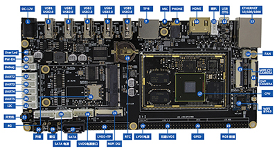 荣品PRO6Q升级KING6Q开发板了!