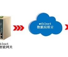 PLC物联网技术在非标自动化设备