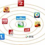 苏州易搜品牌策划苏州网店托管运营苏州融合媒体推广苏州微信微博自媒体推广