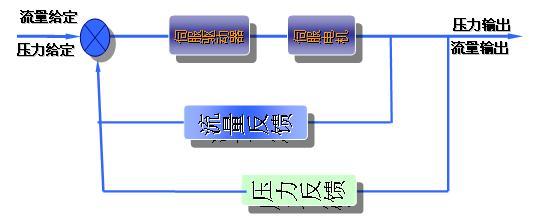 锻压机伺服节能改造@注塑机伺服节能改造,核心技术是什么