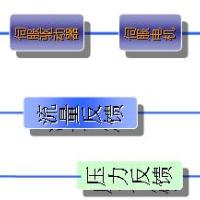 油压机伺服节能改造@注塑机伺服节能改造,其原理是什么