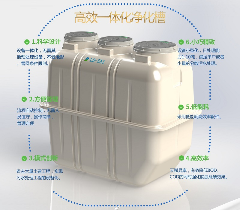 力鼎LD-SA1高效小型净化槽