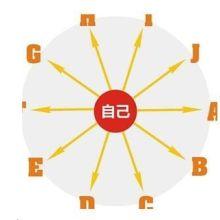 长春大连哈尔滨吉林四平网络直销软件会员管理系统开发制作批发