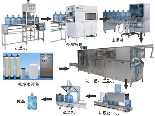 桶装生产线(100桶/小时)5加仑,湖南桶装生产线厂家,湖南桶装生产线价格,湖南桶装生产线 桶装生产线(100桶/小时)