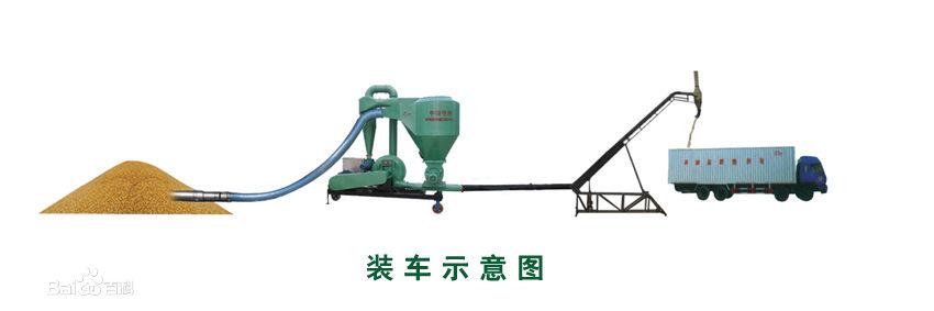 气力输送机图片/气力输送机样板图 (4)