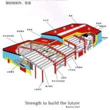 异型钢结构供应商 钢结构建筑厂家批发 钢结构建筑价格 钢结构建筑图片  钢结构建筑哪家强 异型钢批发