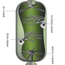 梯形绕丝管布水器,约翰逊网布水器,绕丝管布水装置批发