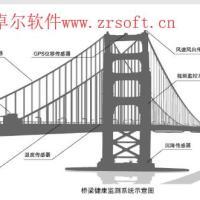 桥梁健康感知监测及智能预警系统卓尔智能监测传感 桥梁健康系统