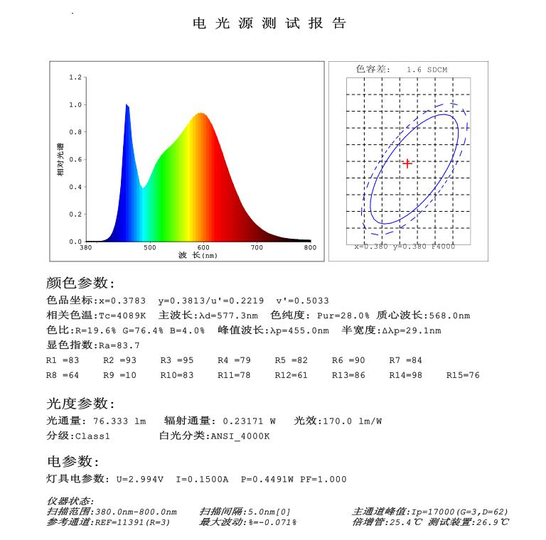 广州驯鹿新品推出 LED2835灯珠光源规格,2835贴片白光全光谱LED参数