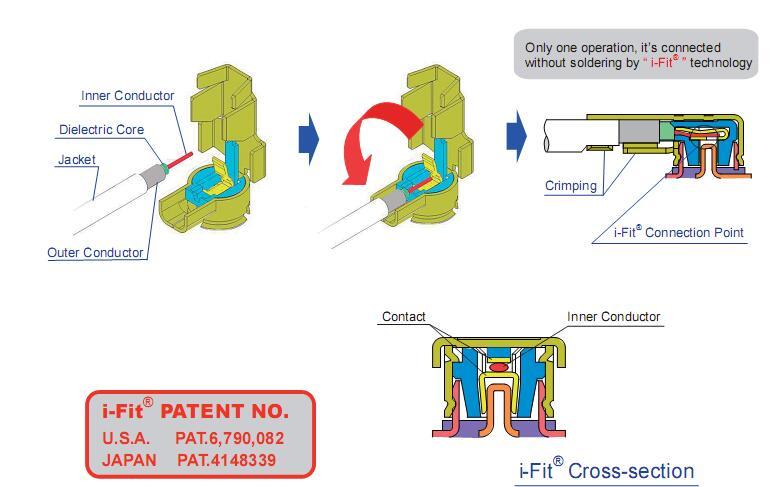 IPEX天线座4代RF板端规格书 4代IPEX天线座,4代RF板端,四代RF天线座 IPEX天线座4代RF板端