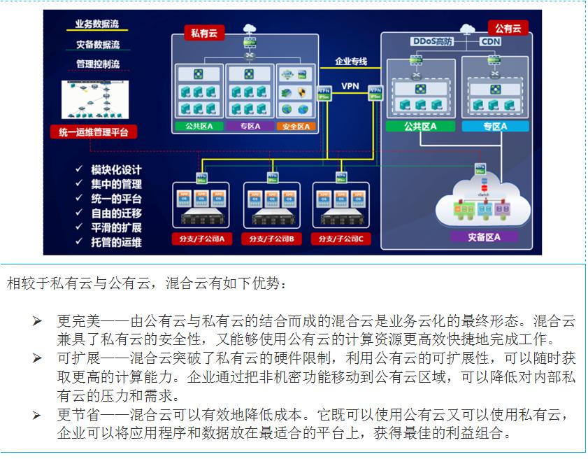 企业文件协同办公软件保莱特P-NET云盘