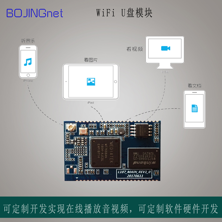 wifi存储U盘模块 wifi无线移动硬盘 无线摄像头存储 深圳模块厂家方案定制