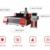 自动交换 光纤激光切割机DPE-F(1-6KW -3015R-J