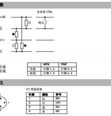 P+F对射型传感器图片/P+F对射型传感器样板图 (3)