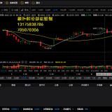 区块链交易软件开发一般市场价