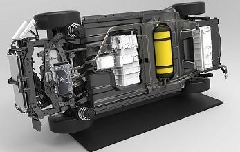 寻求一下进口汽车锂电池的资料