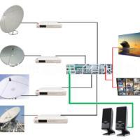 微波站电视台台标监视画面分割器16路音视频画面分割器