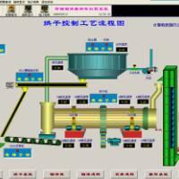 组态软件开发,WINCC组态定制