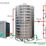 海沧空气能热水器出售 空气能热水器厂家 马巷空气能热水器