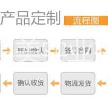 趣逗派宠物服装专业生产定制厂家,广东宠物服装批发
