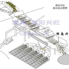 砂金矿选矿设备,旱地选金设备,河道淘金船,大溜,日处理量5000方,厂家直销