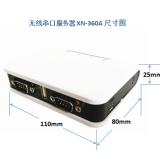 供应高速率、抗强干扰无线串口服务器RS232转无线