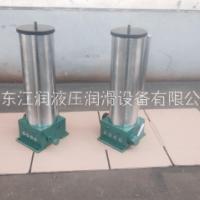 SGZ-4/8F手动润滑泵水泥厂用_启东江润液压润滑设备有限公司
