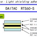 RTS60-S薄膜基材双面胶带图片
