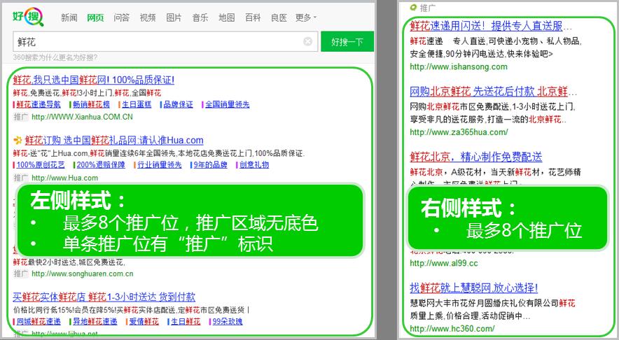 360竞价广告推广效果、推广价格、报价【广东欧邦智搜网络科技有限公司】
