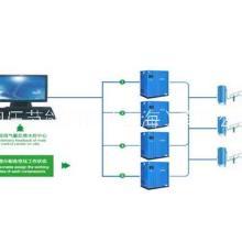 空压机联动控制,空压机联动控制安装,空压机集中控制