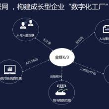 金蝶K/3WISE 领航智慧工厂云服务、ERP、物联网,构建企业  金蝶K/3WISE 领航智慧厂批发