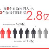 凤凰网广告公司、价格、报价【广东欧邦智搜网络科技有限公司】