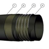 厂家橡胶管空气管喷砂管耐酸耐热耐油管夹布管塑料管   尺寸 型号全   可按需定做  数量不限