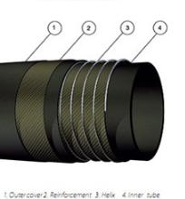 厂家耐油橡胶管 卸油管  耐油耐高温耐腐蚀     尺寸 型号全   可按需定做  数量不限图片