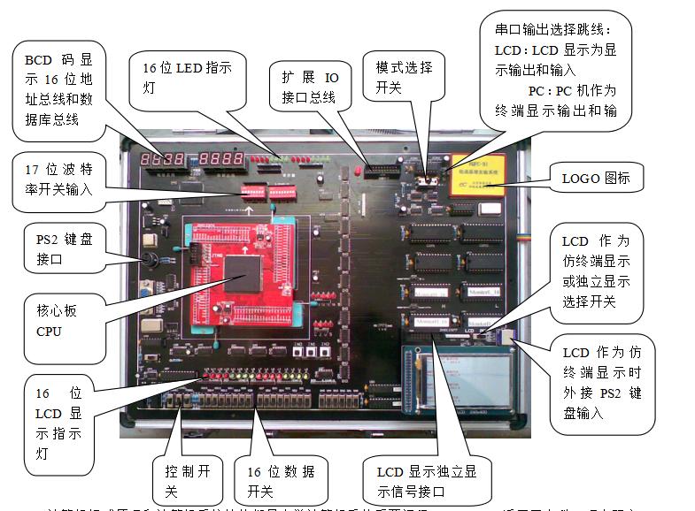 计算机组成原理及系统结构/HQFC-B2计算机组成原理实验箱