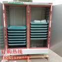 蒸饭柜图片
