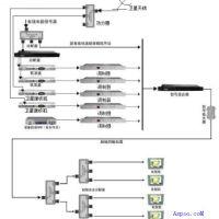 上海市酒店数字电视改造方案定制