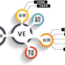 江苏南通汽配erp管理系统适用于中小企业的一站式管理