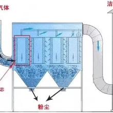 脉冲单机除尘器厂家直销  脉冲单机除尘器厂家报价 优质车间布袋除尘器价格批发