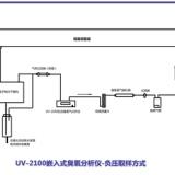 臭氧尾气浓度检测仪 高精度臭氧检测仪配件 高精度臭氧检测仪配件 价格
